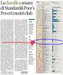 Classifica Standard&Poors