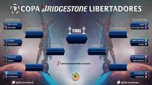 Il tabellone degli Ottavi di Finale  (fonte www.depor.pe)
