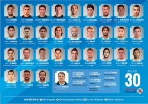 I pre-convocati dell'Argentina per la Copa América  (fonte foto www.afa.org.ar)