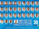 """Copa America: l'Argentina pre-convoca 30 giocatori. Ci sono anche 7 """"italiani"""""""